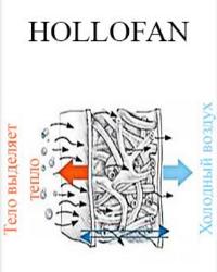 HOLLOFAN